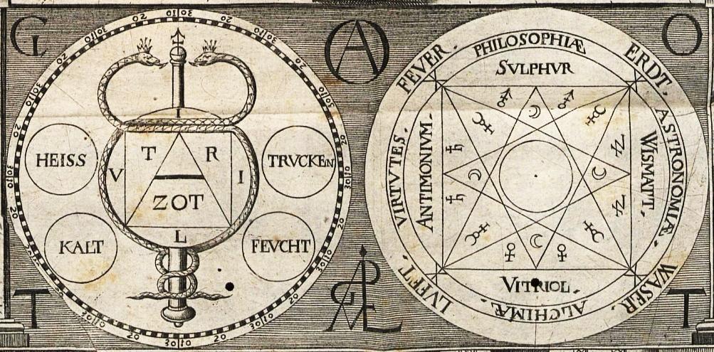 Símbolos de la alquimia