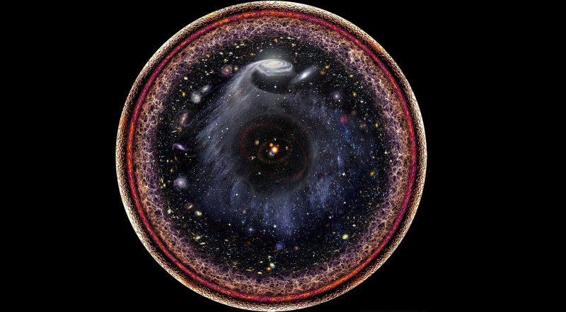 Eje del universo - Axis mundi
